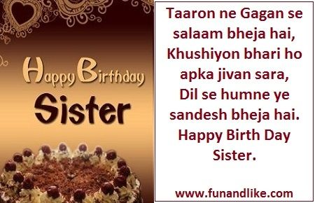Birthday Wishes For Brother In Hindi Text