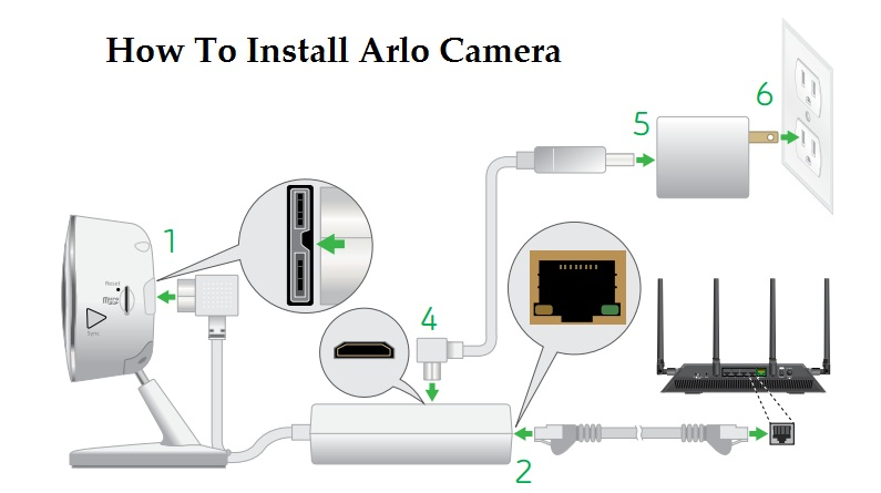 Steps to connect Arlo camera